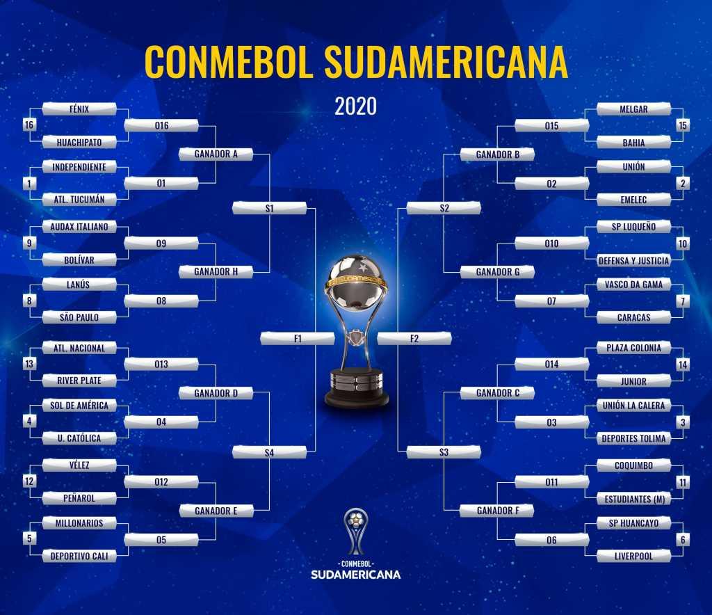 Conmebol Sudamericana millonada que recibiran equipos colombianos