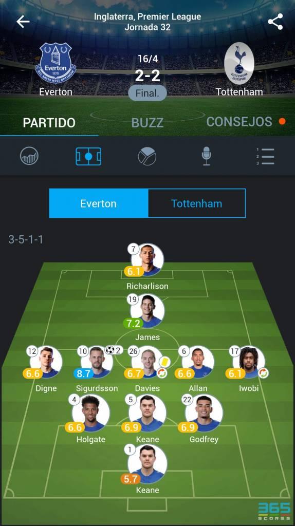 James Rodríguez calificación Everton Tottenham Premier League